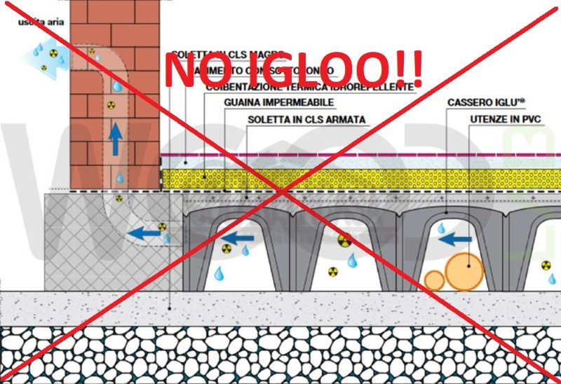 No a igloo o vespaio aerato